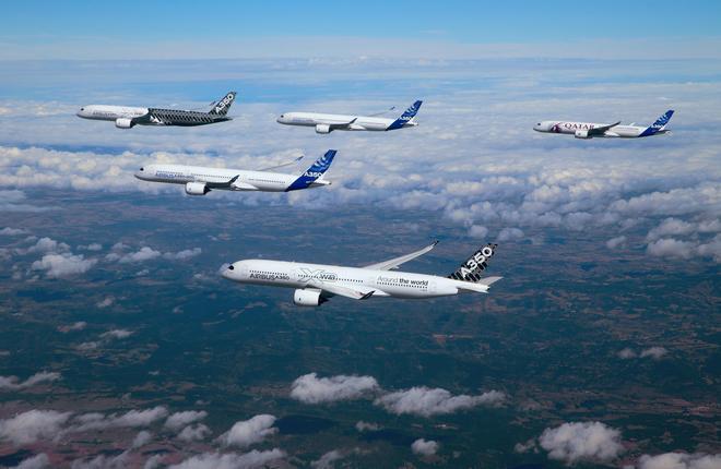 Достижения Airbus за 2016 год
